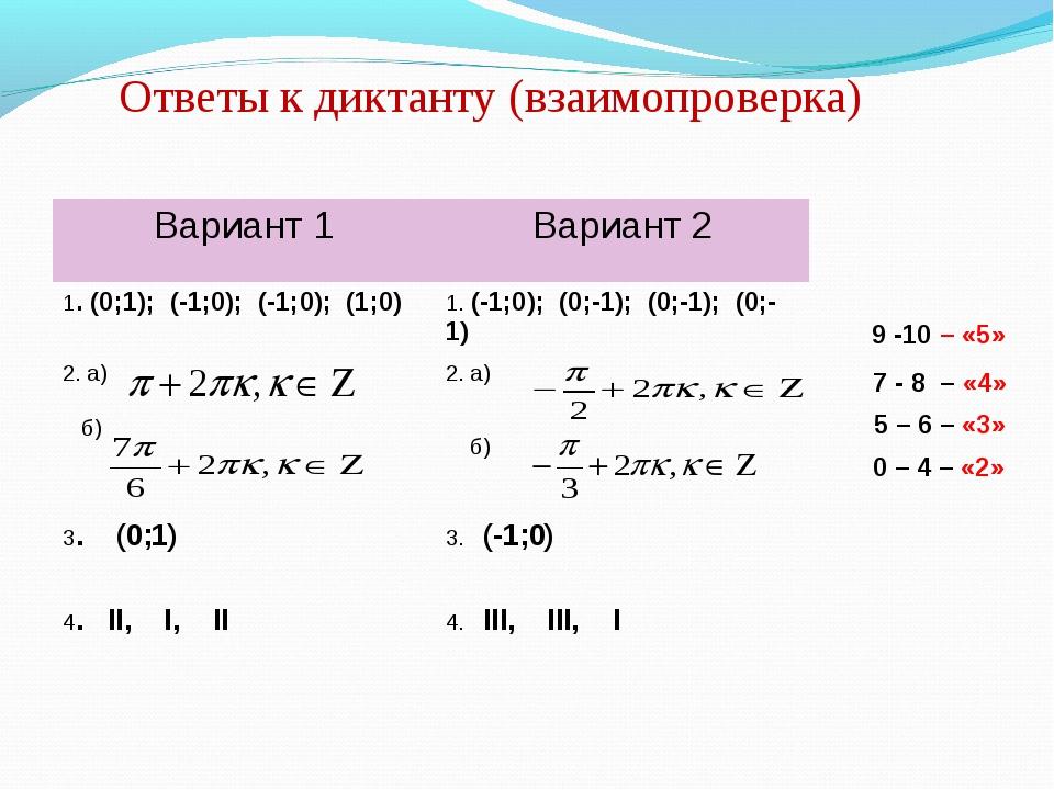 Ответы к диктанту (взаимопроверка) 9 -10 – «5» 7 - 8 – «4» 5 – 6 – «3» 0 – 4...