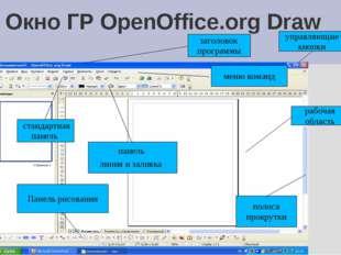 Окно ГР OpenOffice.org Draw заголовок программы управляющие кнопки рабочая об
