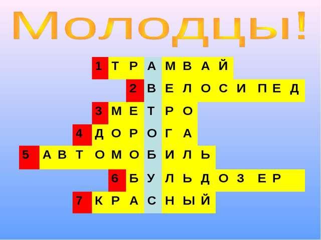 1ТРАМВАЙ 2ВЕЛОСИПЕД 3МЕТРО 4...