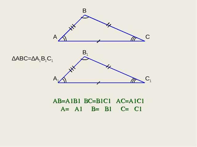 A В С A1 В1 С1 АВ=А1В1 ВС=В1С1 АС=А1С1 ∟А=∟А1 ∟В=∟В1 ∟С=∟С1 ∆АBС=∆А1B1С1