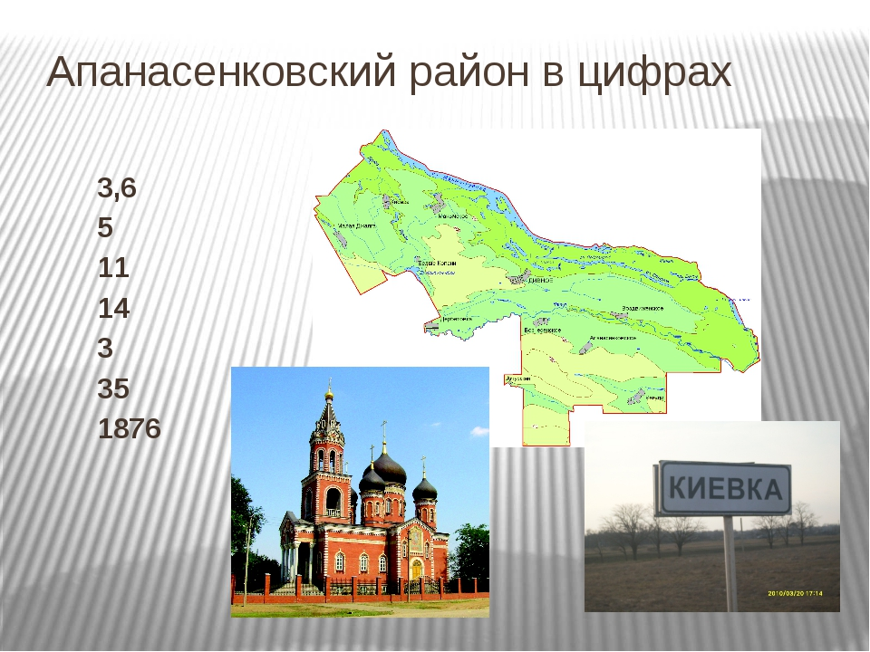 Апанасенковский район в цифрах 3,6 5 11 14 3 35 1876