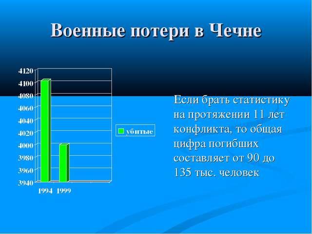 Военные потери в Чечне Если брать статистику на протяжении 11 лет конфликта,...
