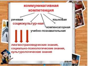 коммуникативная компетенция речевая языковая социокультурная компенсаторная