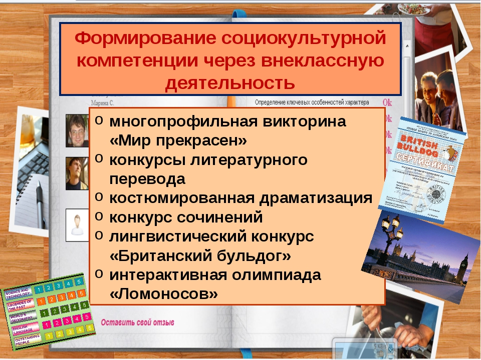 Формирование социокультурной компетенции через внеклассную деятельность много...