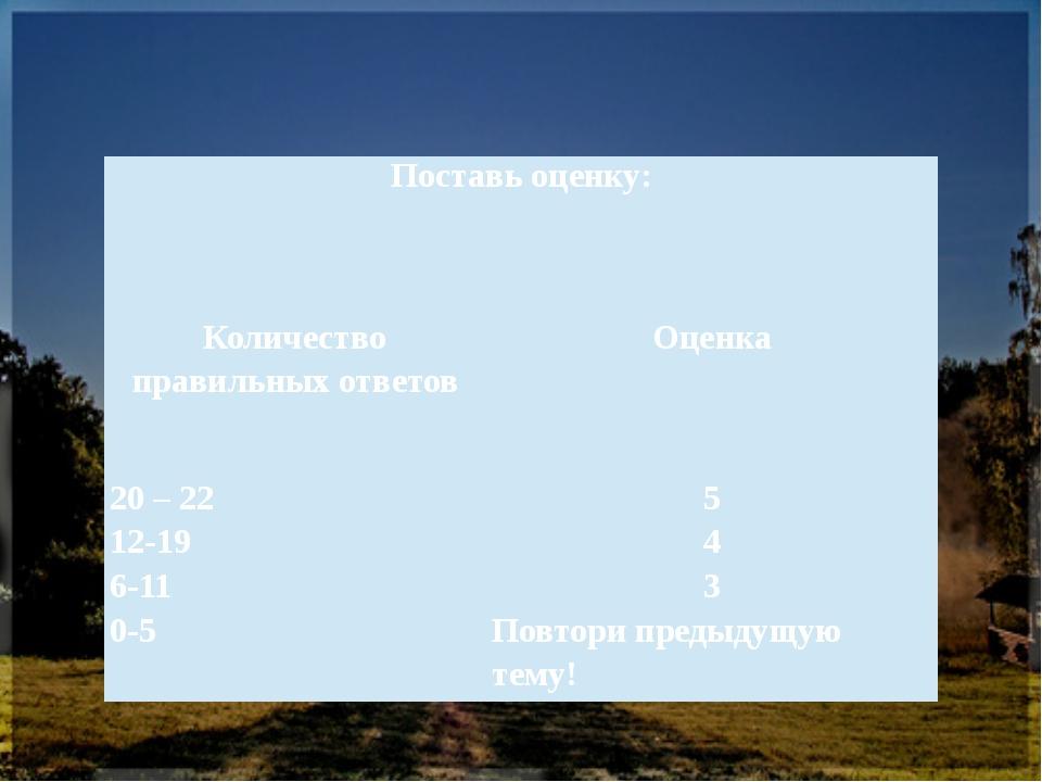 Поставь оценку: Количество правильных ответов Оценка 20 – 22 12-19 6-11 0-5 5...