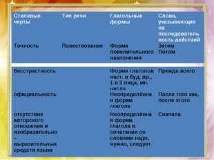 Стилевые чертыТип речиГлагольные формыСлова, указывающие на последовательн