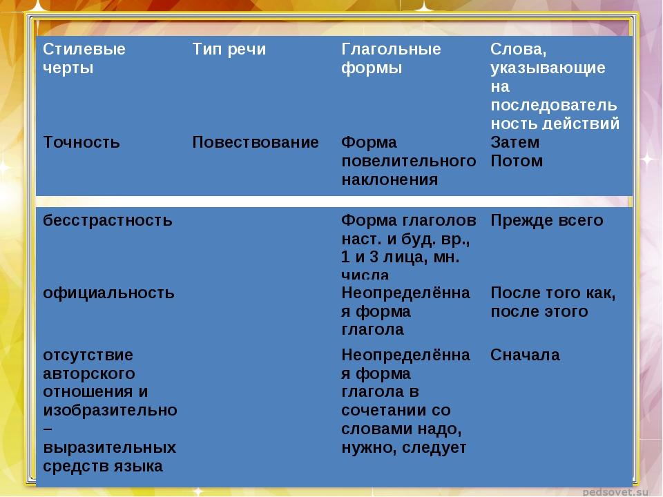 Стилевые чертыТип речиГлагольные формыСлова, указывающие на последовательн...