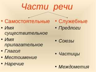 Части речи Самостоятельные Имя существительное Имя прилагательное Глагол Мест