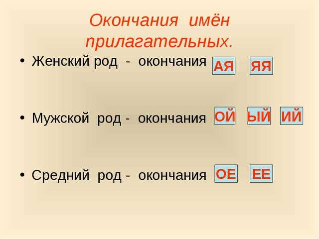 Окончания имён прилагательных. Женский род - окончания Мужской род - окончани...