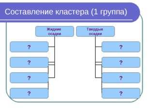 Составление кластера (1 группа)