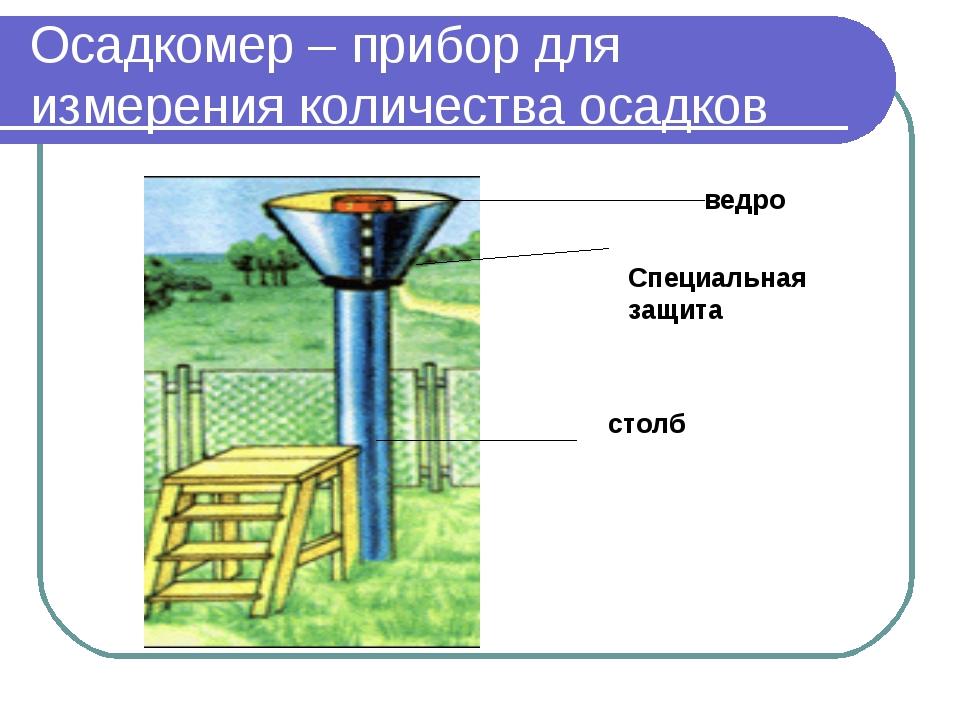 Осадкомер – прибор для измерения количества осадков ведро Специальная защита...