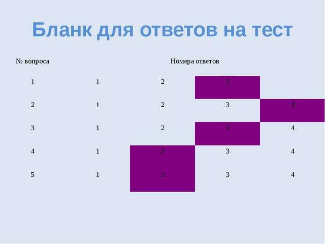 Бланк для ответов на тест № вопросаНомера ответов 1123 21234 312...