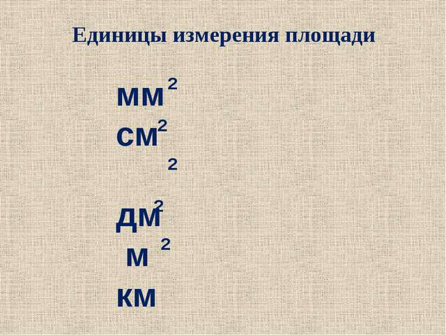 мм см дм м км Единицы измерения площади 2 2 2 2 2