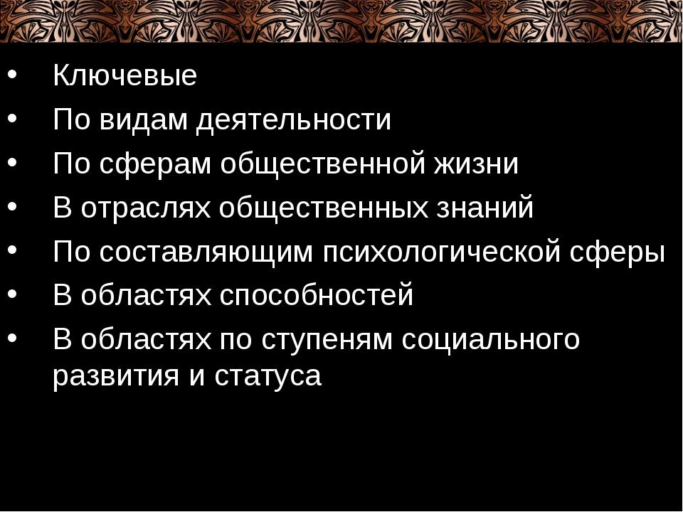 Ключевые По видам деятельности По сферам общественной жизни В отраслях общест...