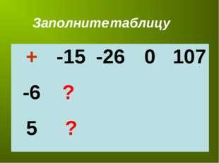 Заполните таблицу +-260107 -6 5 +-15-260107 -6:?? 5?