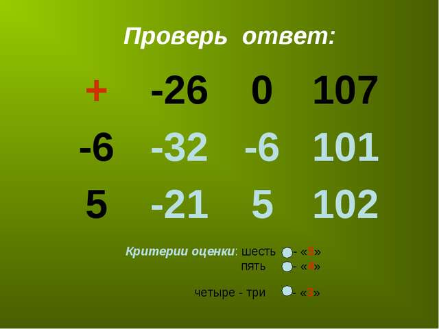 Критерии оценки: шесть - «5»  пять - «4» четыре - три - «3» Проверь ответ: +...