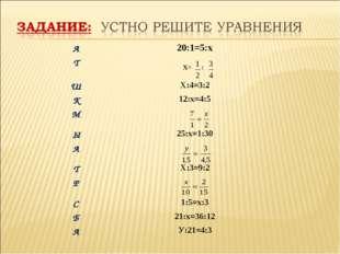 А20:1=5:х Т Х= : ШХ:4=3:2 К12:х=4:5 М Ы25:х=1:30 А ТХ:3=9:2 Р С1:5=