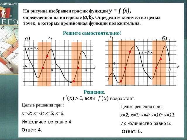 На рисунке изображен график функции y = f (x), определенной на интервале (a;b...