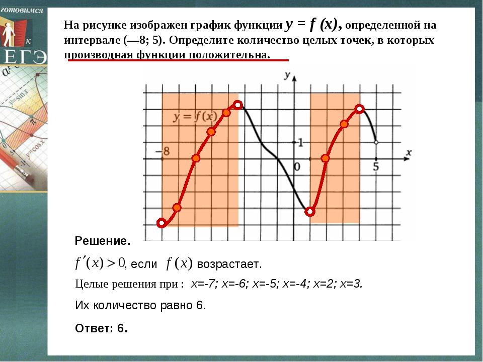 На рисунке изображен график функции y = f (x), определенной на интервале (—8;...