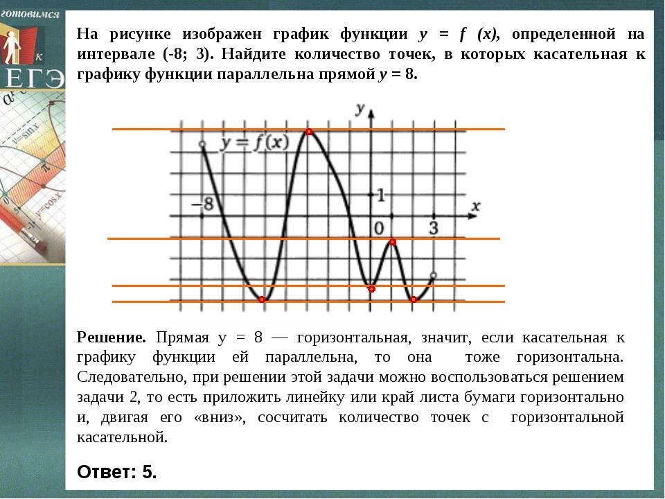 На рисунке изображен график функции y = f (x), определенной на интервале (-8;...