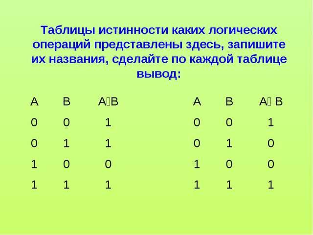 Таблицы истинности каких логических операций представлены здесь, запишите их...