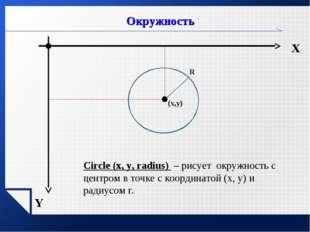 www.themegallery.com Х Y Circle (x, y, radius) – рисует окружность с центром