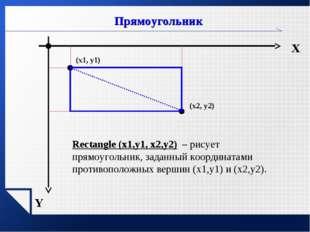 Х Y Rectangle (x1,y1, x2,y2) – рисует прямоугольник, заданный координатами пр