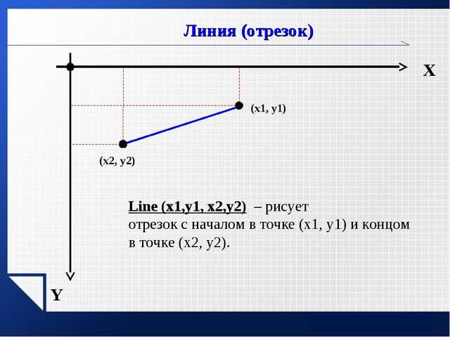 www.themegallery.com Х Y Line (x1,y1, x2,y2) – рисует отрезок с началом в точ...