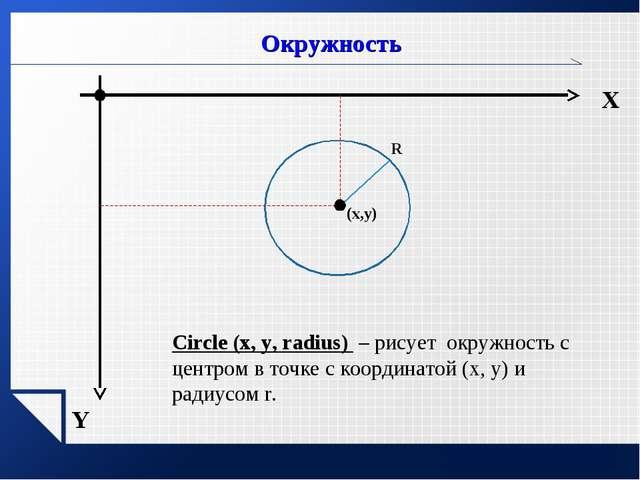 www.themegallery.com Х Y Circle (x, y, radius) – рисует окружность с центром...