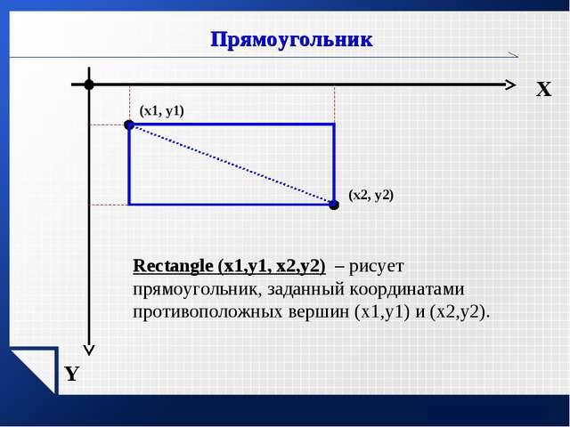 Х Y Rectangle (x1,y1, x2,y2) – рисует прямоугольник, заданный координатами пр...