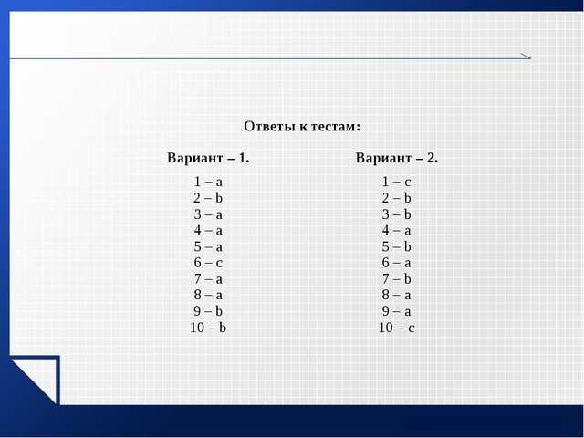 www.themegallery.com Ответы к тестам: Вариант – 1. Вариант – 2. 1 – a 2 – b...