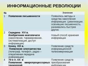 ИНФОРМАЦИОННЫЕ РЕВОЛЮЦИИ № Значение 1 Появление письменности Появились методы