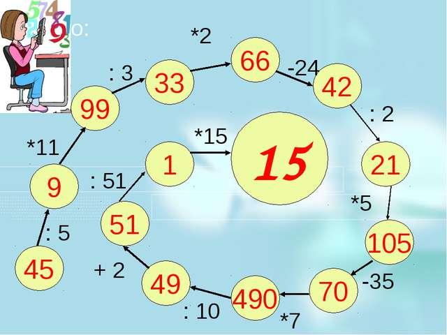 Устно: 45 9 99 33 66 42 21 105 70 490 49 51 1 15 : 5 *11 : 3 *2 -24 : 2 *5 -3...