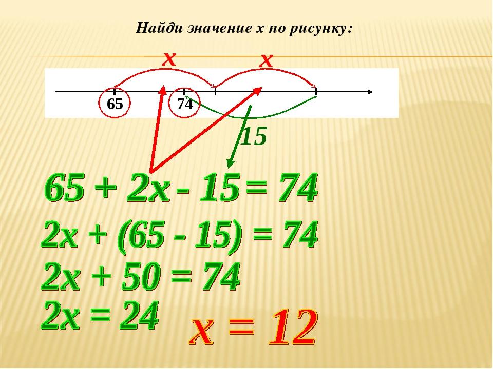 Найди значение х по рисунку: х х 15