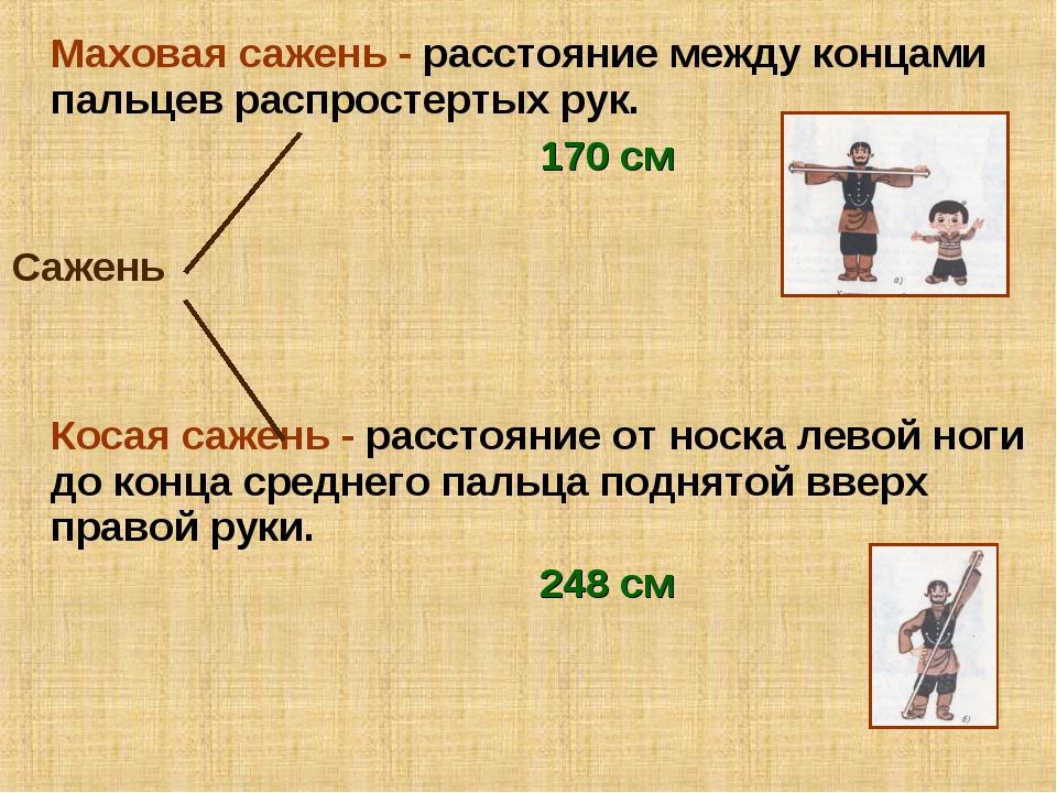 Маховая сажень - расстояние между концами пальцев распростертых рук. 1...