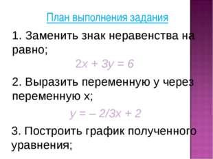 План выполнения задания 3. Построить график полученного уравнения; y = – 2/3х