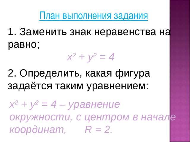 План выполнения задания х2 + y2 = 4 – уравнение окружности, с центром в начал...