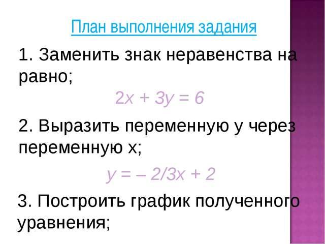 План выполнения задания 3. Построить график полученного уравнения; y = – 2/3х...