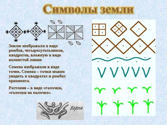 Землю изображали в виде ромбов, четырехугольников, квадратов, влажную в виде...