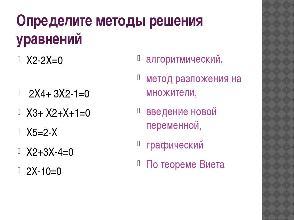 Определите методы решения уравнений Х2-2Х=0 2Х4+ 3Х2-1=0 Х3+ Х2+Х+1=0 Х5=2-Х...