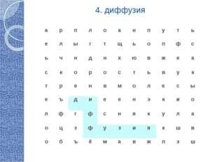 4. диффузия арплоанпуть елыгтщьопфс ьчнднхювжеа