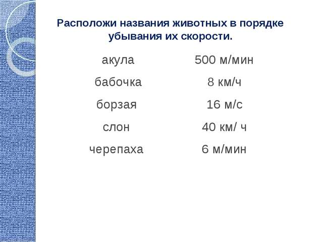 Расположи названия животных в порядке убывания их скорости. акула500 м/мин б...