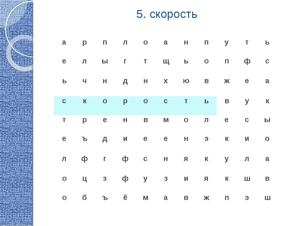 5. скорость арплоанпуть елыгтщьопфс ьчнднхювжеа...