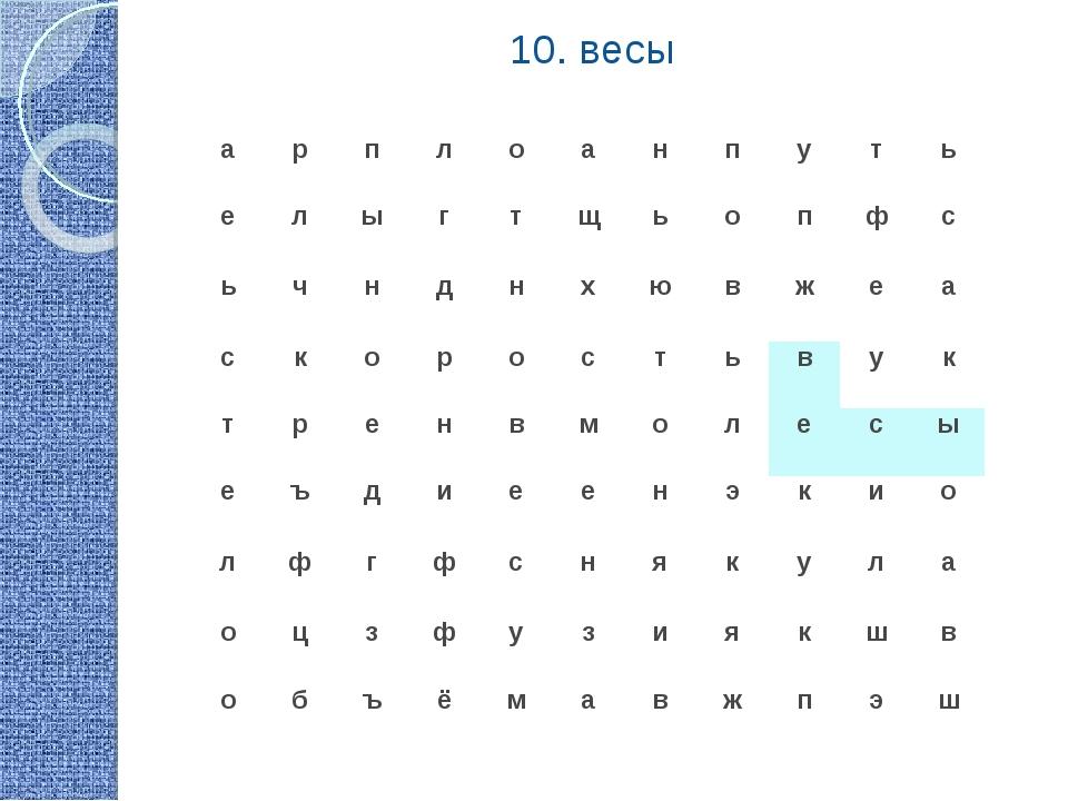 10. весы арплоанпуть елыгтщьопфс ьчнднхювжеа с...