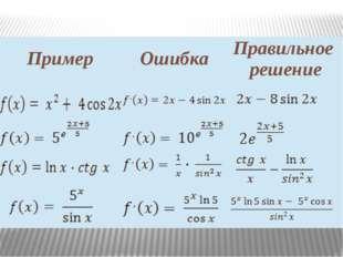 Пример Ошибка Правильное решение