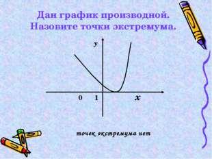 Дан график производной. Назовите точки экстремума. 0 1 х y точек экстремума нет