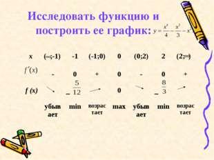 Исследовать функцию и построить ее график: х ( ;-1) -1 (-1;0) 0 (0;2) 2 (2; )