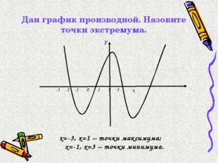 Дан график производной. Назовите точки экстремума. -3 -2 -1 0 1 2 3 x х=-3,