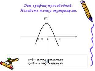 Дан график производной. Назовите точки экстремума. х=2 – точка максимума х=-2