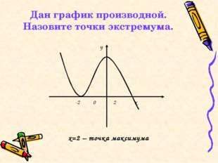 Дан график производной. Назовите точки экстремума. -2 0 2 х y х=2 – точка мак
